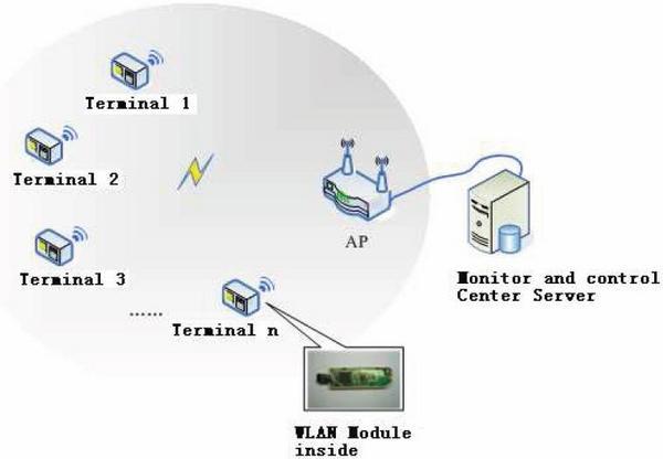 WiFinet.JPG