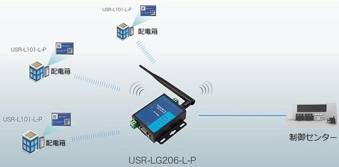 APP-LG206.jpg