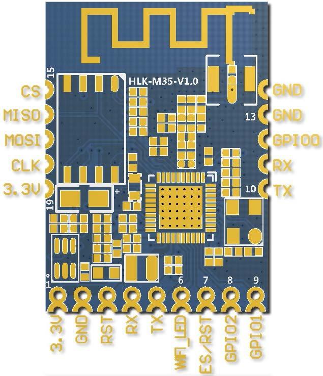 M35-pin.jpg