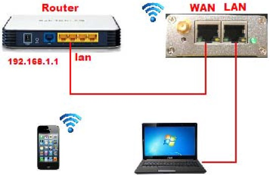 Router-RS232wifi.jpg