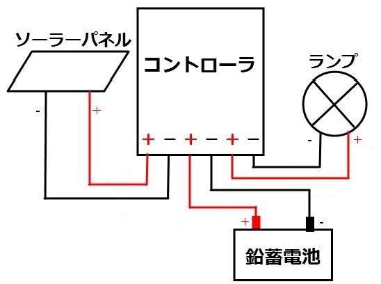 solar-controller-block.jpg